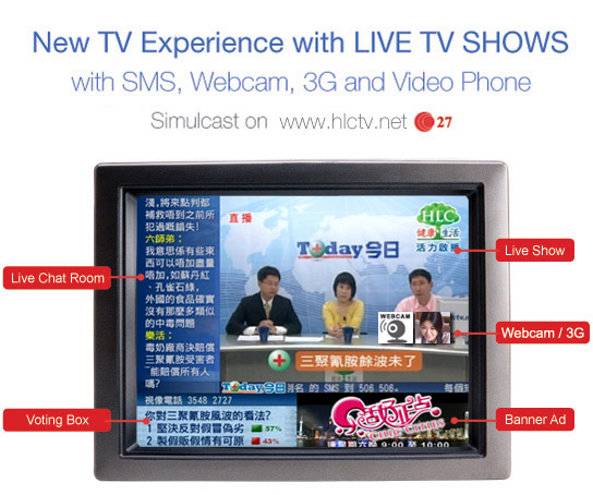 New TV Ecperiece with LIVE TV SHOWS with SMS, Webcam, 3G and Video Phone